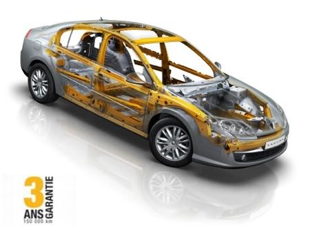 Renault Laguna III