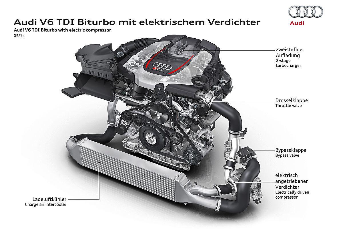 audi-rs5-tdi-ami-leipzig-2014-audi-sagt-tschuess-zum-turboloch-1200×800-0c3f62d1d5f9fe03-1