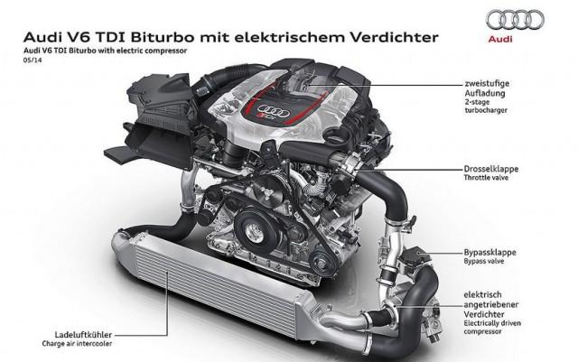 Detalles mecánicos del impresionante audi RS5 TDI Concept 1