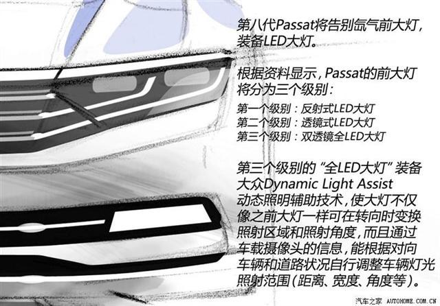 Más información oficial del próximo Volkswagen Passat 2