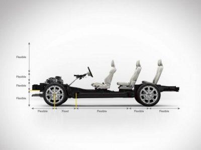 Volvo nos habla de su nueva plataforma modular SPA: El futuro de la marca