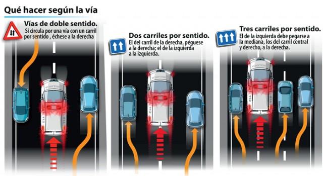 El corredor de emergencia y su aplicación en la circulación de motos 4
