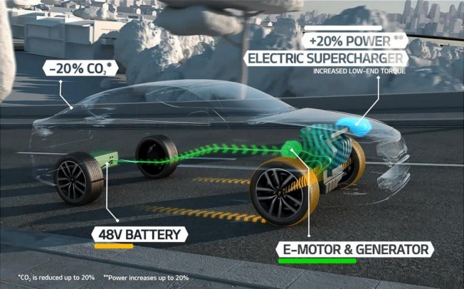 Kia nos muestra su futuro híbrido con el Optima T-Hybrid 1