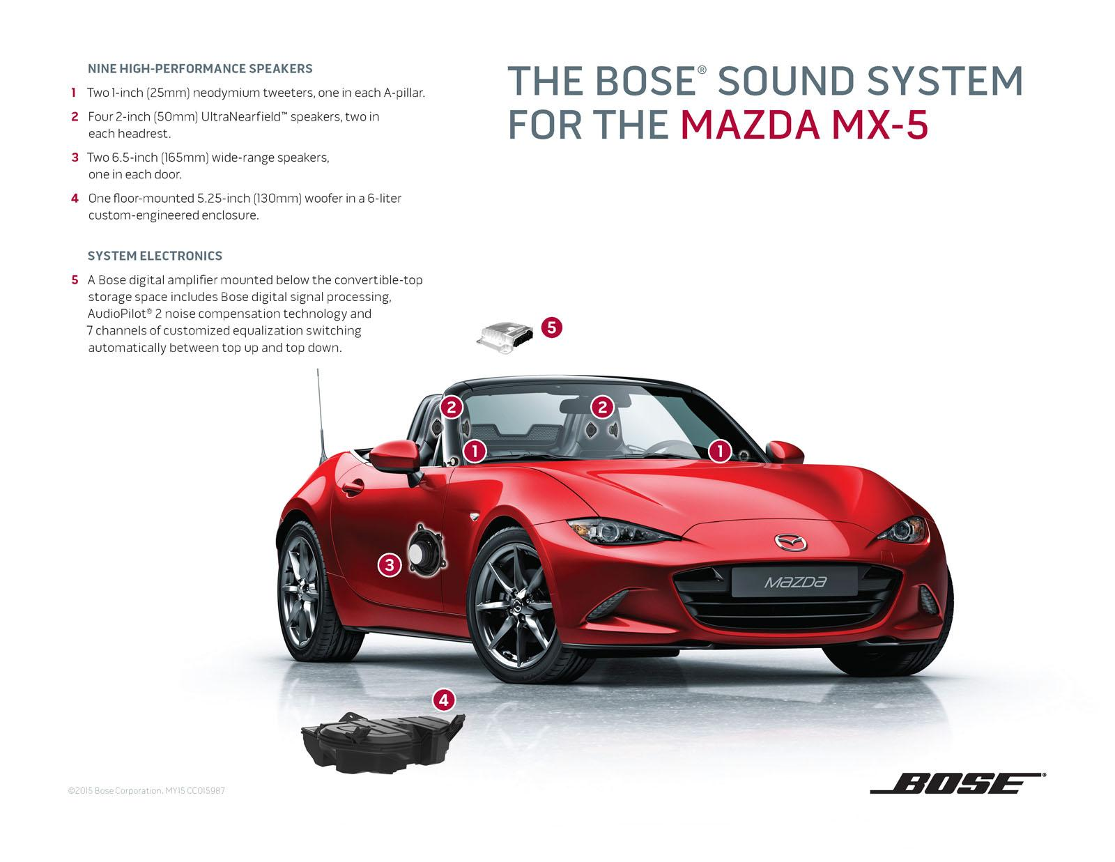 El nuevo Mazda MX-5 es más ligero, pero no renuncia a un equipo Bose evolvente 2