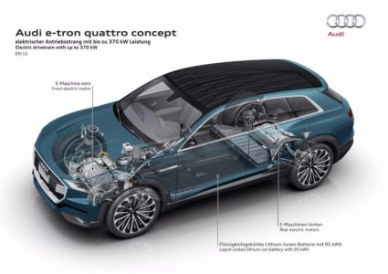 audi-e-tron-quattro-concept-frankfurt-201523171_13