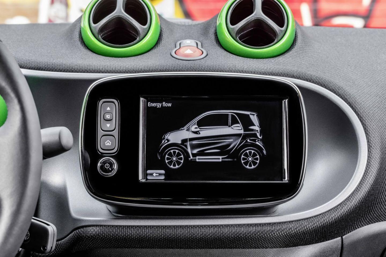 Smart Electric Drive 2017: La nueva gama eléctrica de Smart 9