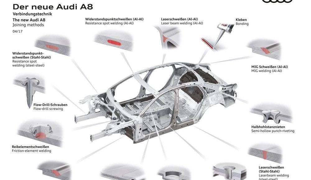 asi-es-el-nuevo-audi-a8-con-nivel-3-de-conduccion-autonoma-y-tecnologia-mild-hybrid-que-mas-novedades-trae-92