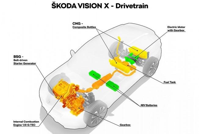 Más cerca del Skoda Vision X: una auténtica visión de futuro
