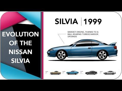 La evolución de 40 años de Nissan SIlvia, plasmada en cuatro minutos