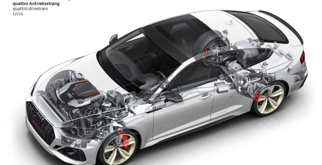 Audi-RS5-Sportback-2020-24