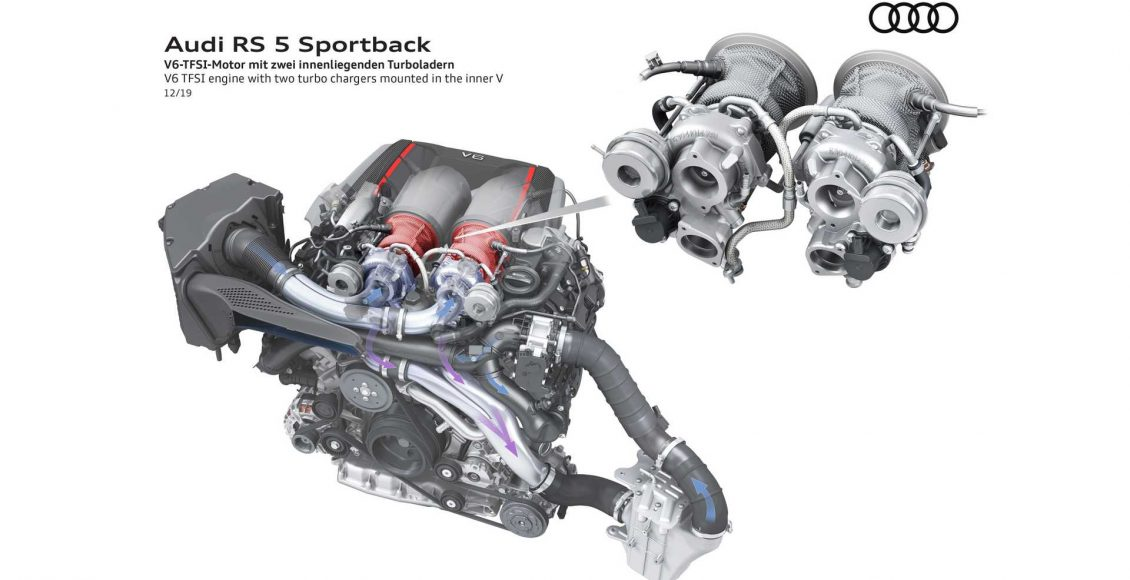 Audi-RS5-Sportback-2020-33